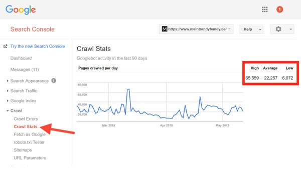 نرخ crawl سایت