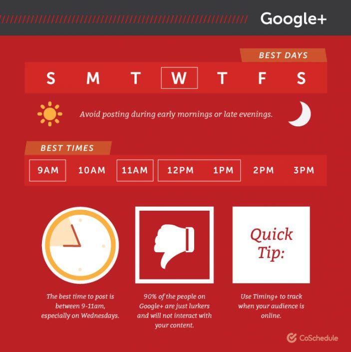 بهترین زمان پست گذاشتن در گوگل پلاس