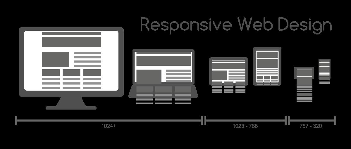 طراحی سایت بصورت رسپانسیو